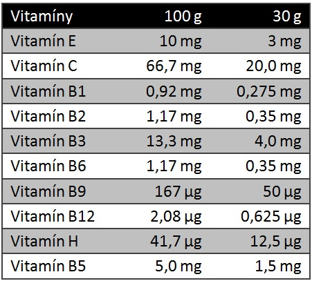 Hi-Anabol Protein výživové hodnoty 2