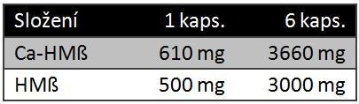 HMB výživové hodnoty 1