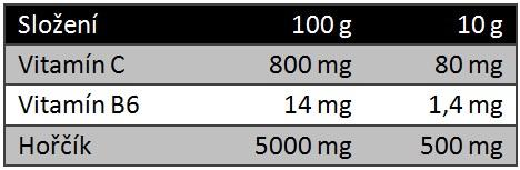 Magnesium Citrate výživové hodnoty 1