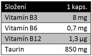 Taurin výživové hodnoty 1