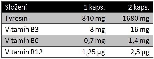 Θρεπτική αξία τυροσίνης 1